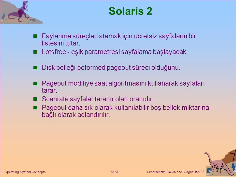 Solaris 2 Faylanma süreçleri atamak için ücretsiz sayfaların bir listesini tutar. Lotsfree - eşik parametresi sayfalama başlayacak.