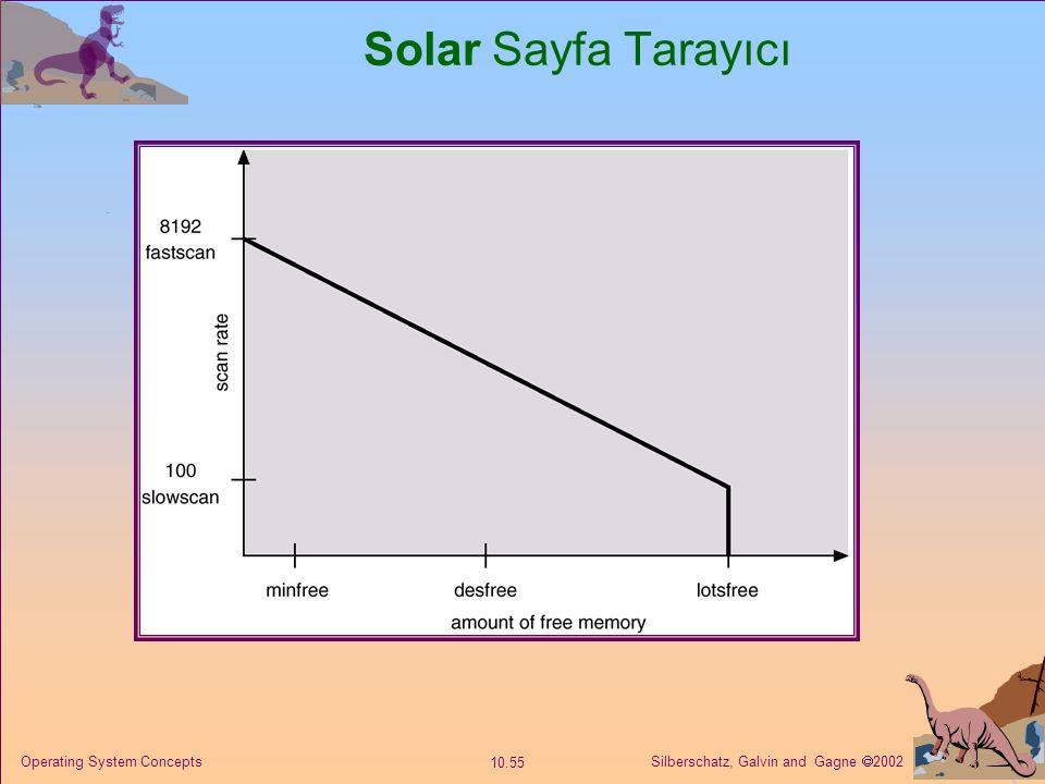 Solar Sayfa Tarayıcı Operating System Concepts