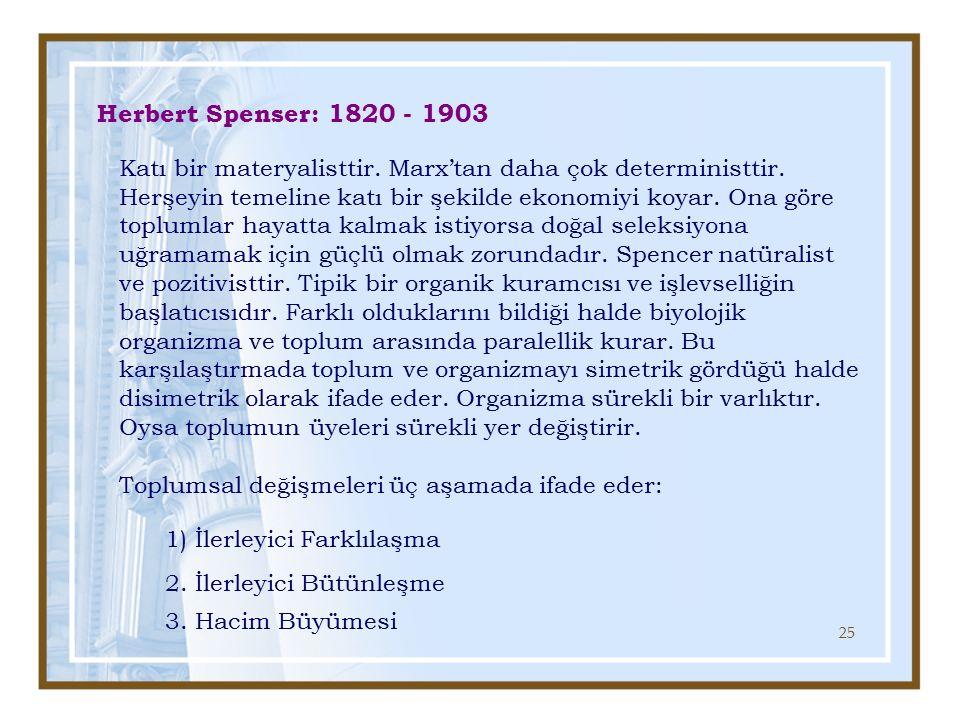 Herbert Spenser: 1820 - 1903