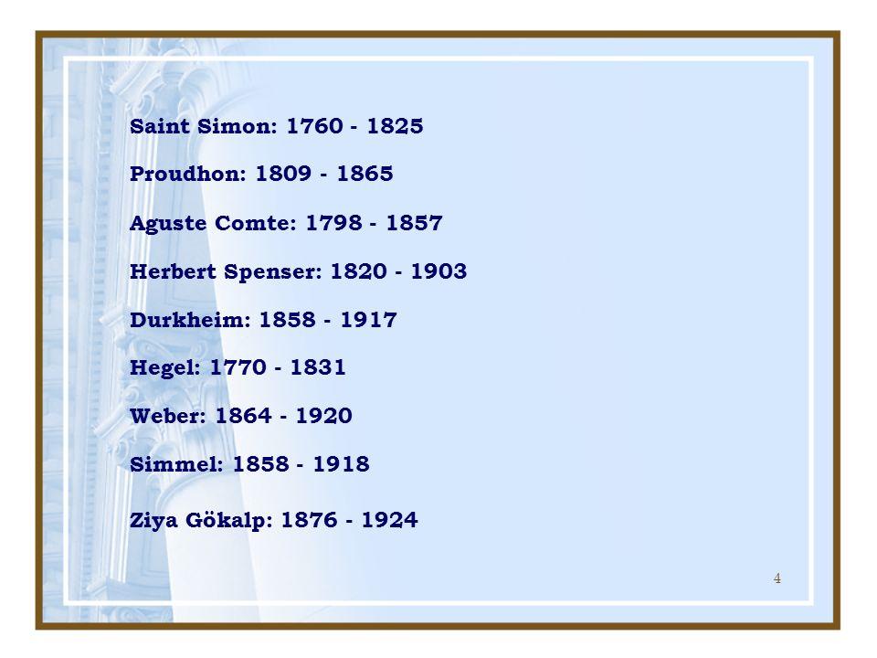 Saint Simon: 1760 - 1825 Proudhon: 1809 - 1865. Aguste Comte: 1798 - 1857. Herbert Spenser: 1820 - 1903.