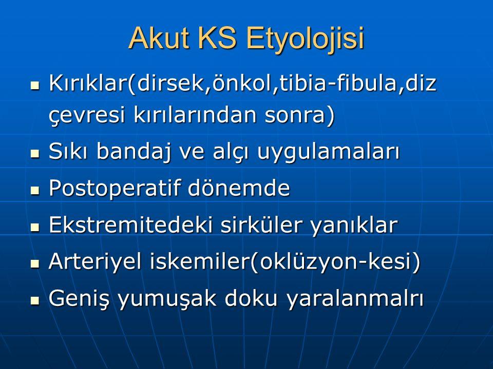 Akut KS Etyolojisi Kırıklar(dirsek,önkol,tibia-fibula,diz çevresi kırılarından sonra) Sıkı bandaj ve alçı uygulamaları.