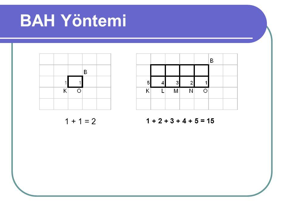 BAH Yöntemi 1 + 1 = 2 1 + 2 + 3 + 4 + 5 = 15