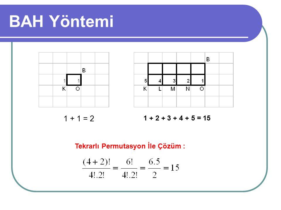 BAH Yöntemi 1 + 1 = 2 1 + 2 + 3 + 4 + 5 = 15 Tekrarlı Permutasyon İle Çözüm :