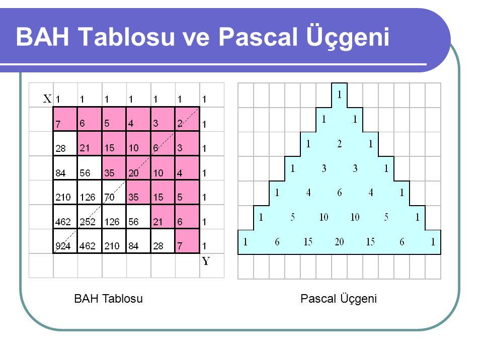 BAH Tablosu ve Pascal Üçgeni