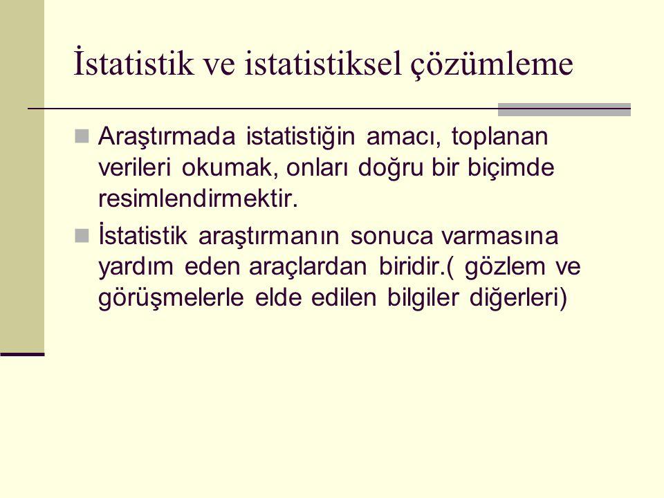 İstatistik ve istatistiksel çözümleme