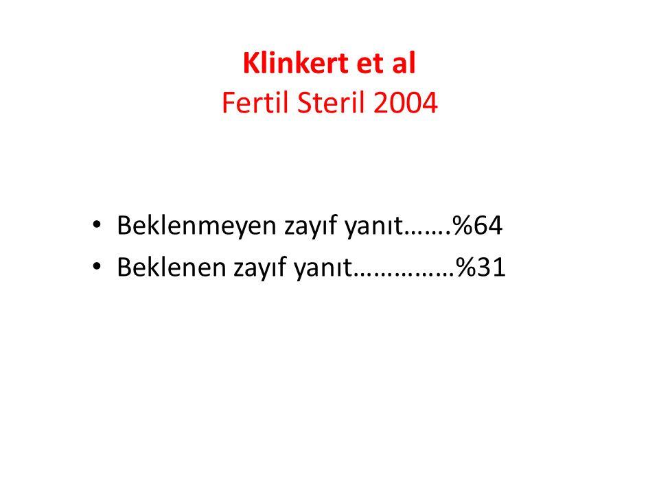 Klinkert et al Fertil Steril 2004