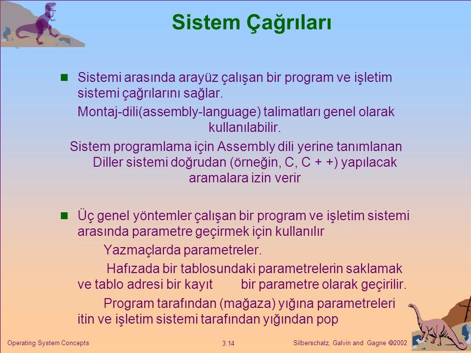 Sistem Çağrıları Sistemi arasında arayüz çalışan bir program ve işletim sistemi çağrılarını sağlar.