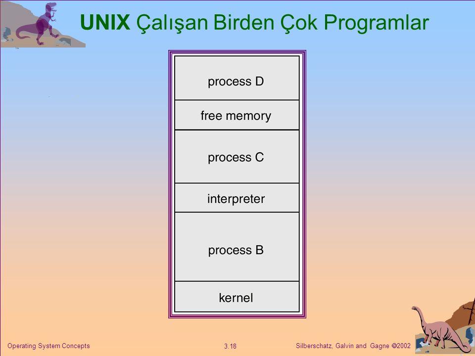 UNIX Çalışan Birden Çok Programlar