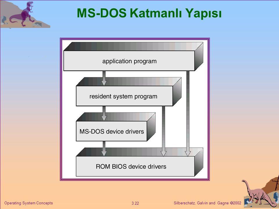 MS-DOS Katmanlı Yapısı