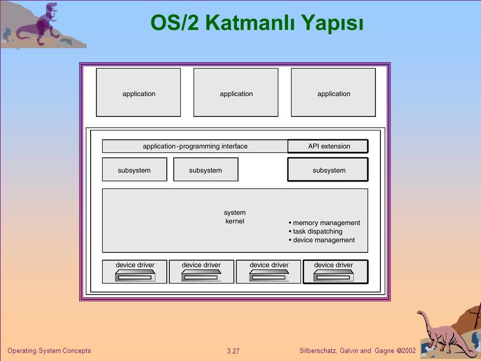 OS/2 Katmanlı Yapısı Operating System Concepts