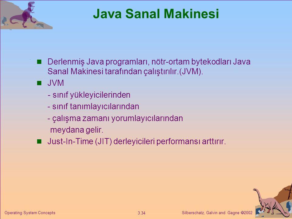 Java Sanal Makinesi Derlenmiş Java programları, nötr-ortam bytekodları Java Sanal Makinesi tarafından çalıştırılır.(JVM).
