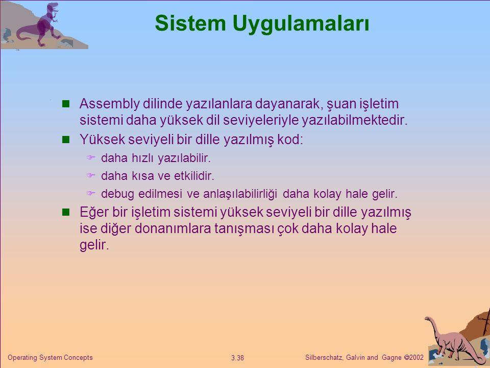 Sistem Uygulamaları Assembly dilinde yazılanlara dayanarak, şuan işletim sistemi daha yüksek dil seviyeleriyle yazılabilmektedir.