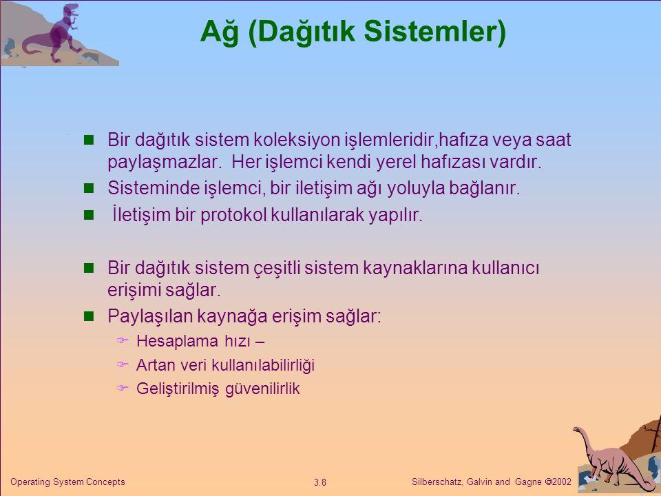 Ağ (Dağıtık Sistemler)