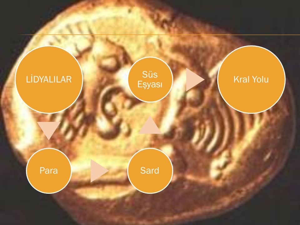 LİDYALILAR Para Sard Süs Eşyası Kral Yolu