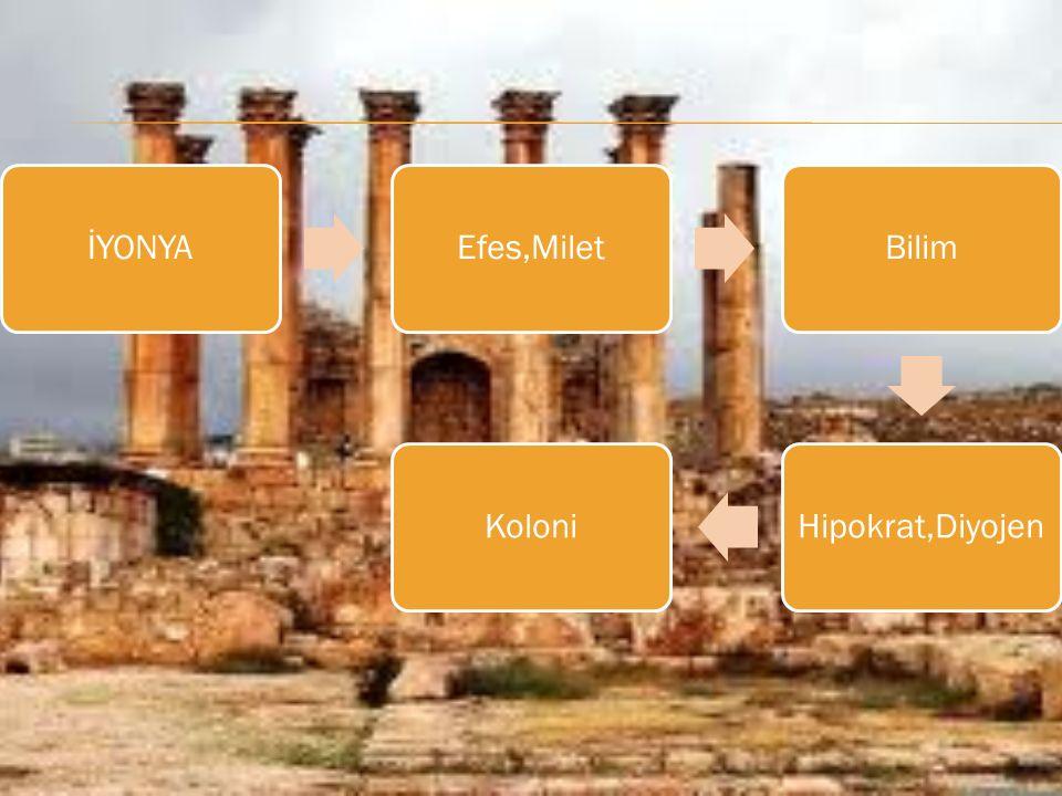 İYONYA Efes,Milet Bilim Hipokrat,Diyojen Koloni