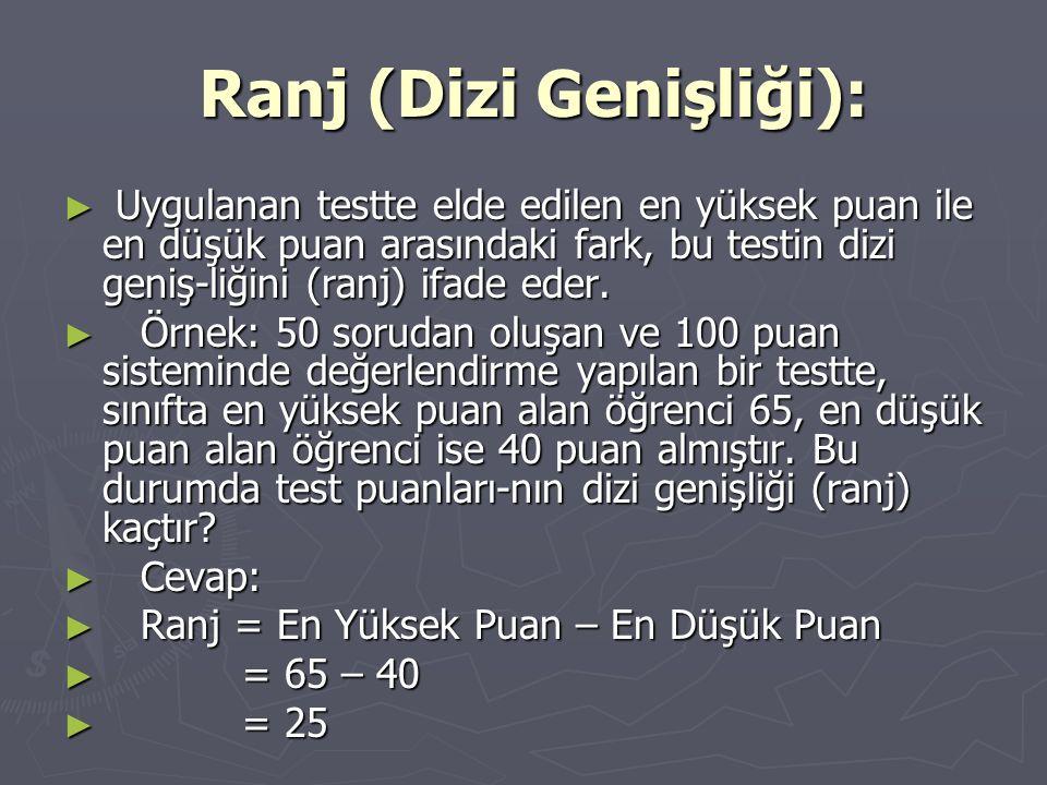 Ranj (Dizi Genişliği):