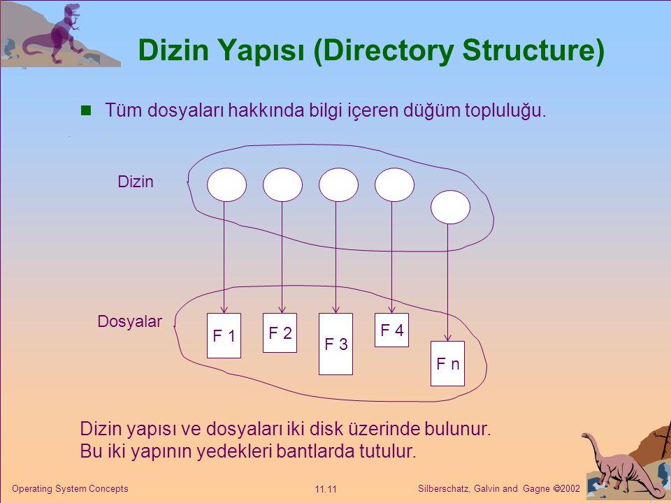 Dizin Yapısı (Directory Structure)