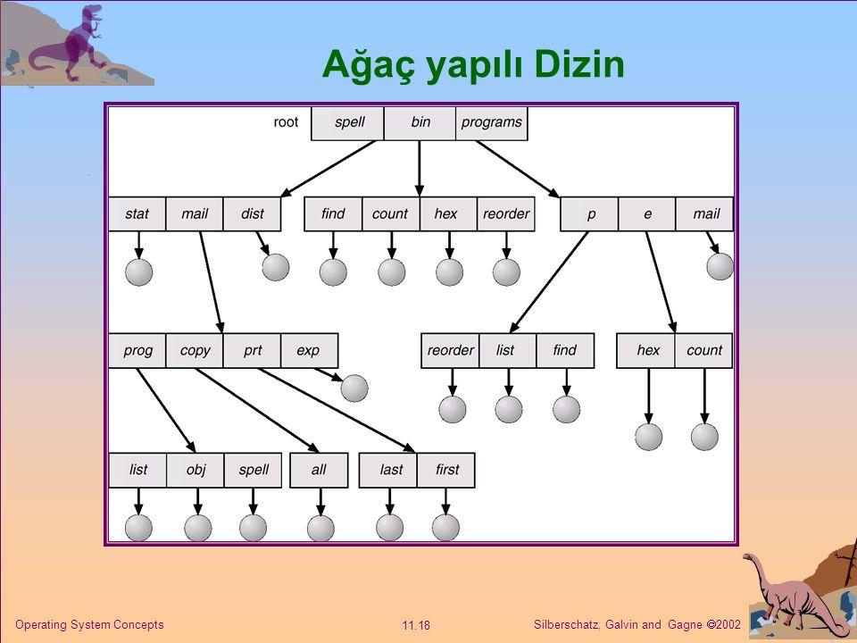 Ağaç yapılı Dizin Operating System Concepts