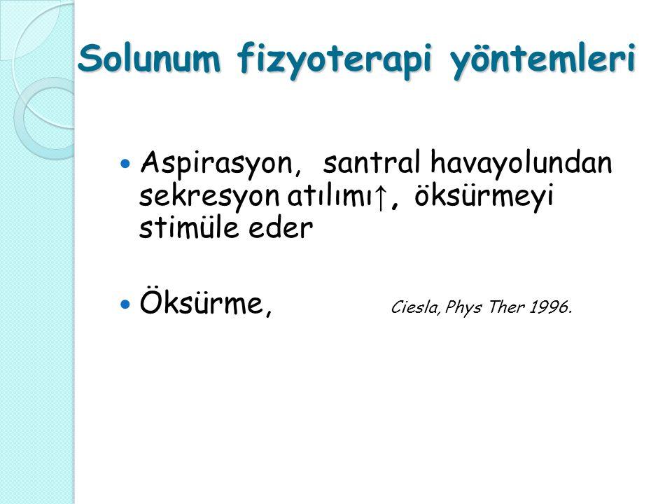 Solunum fizyoterapi yöntemleri