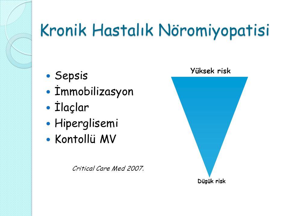 Kronik Hastalık Nöromiyopatisi
