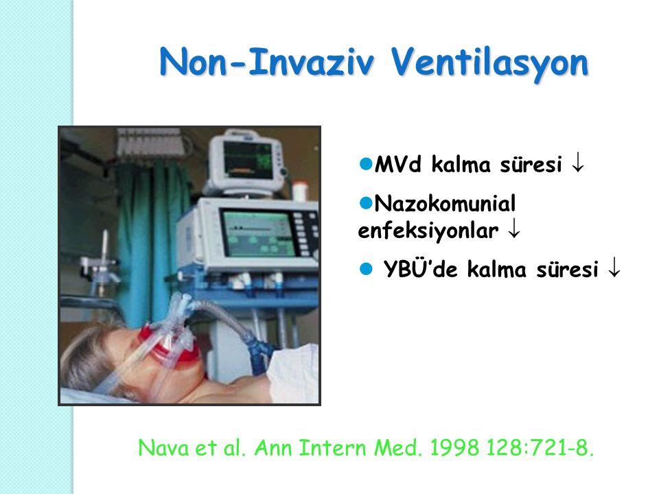Non-Invaziv Ventilasyon