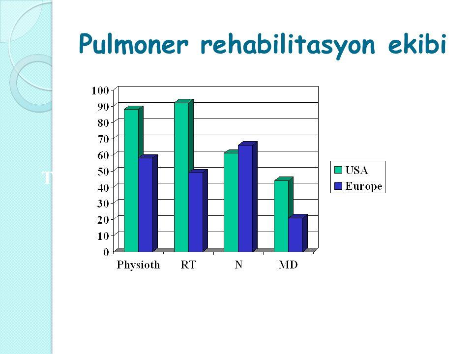 Pulmoner rehabilitasyon ekibi