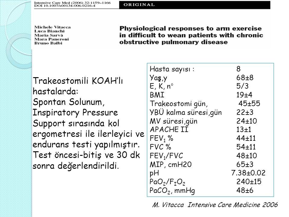 Trakeostomili KOAH'lı hastalarda: Spontan Solunum,