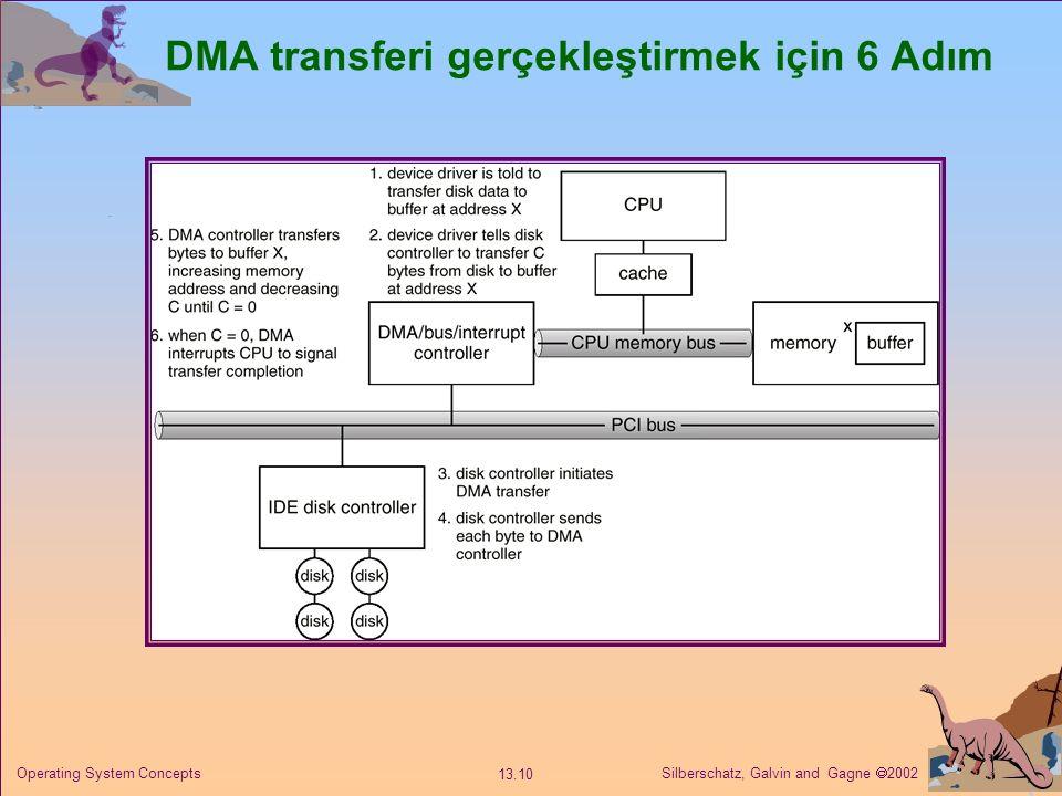 DMA transferi gerçekleştirmek için 6 Adım