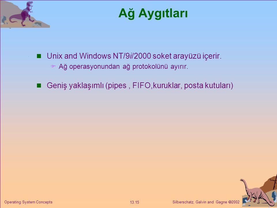 Ağ Aygıtları Unix and Windows NT/9i/2000 soket arayüzü içerir.