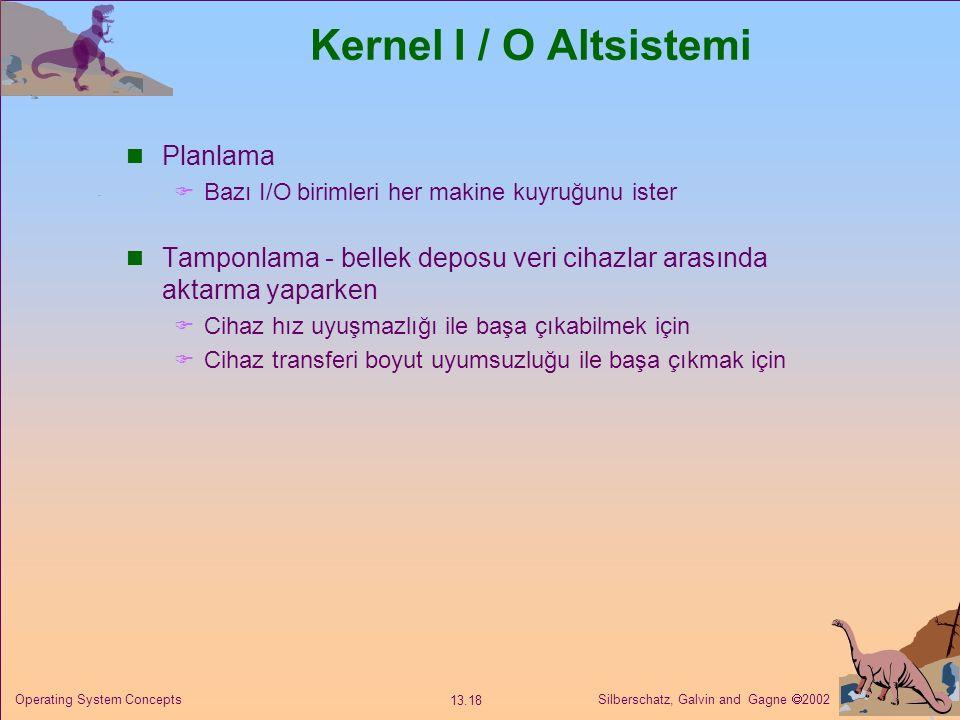 Kernel I / O Altsistemi Planlama