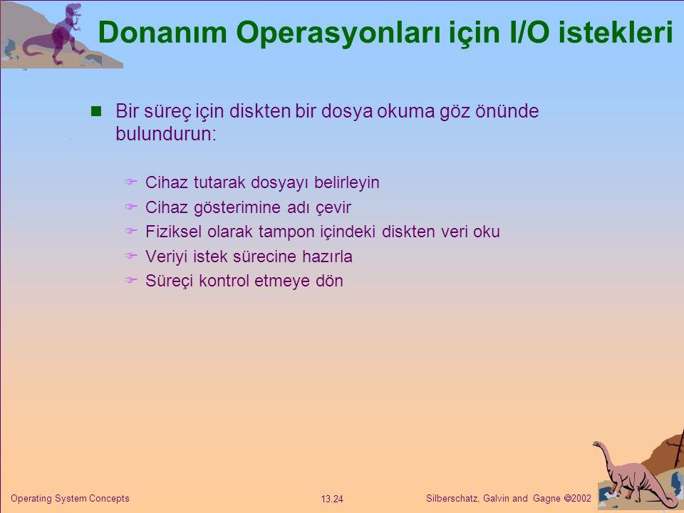 Donanım Operasyonları için I/O istekleri