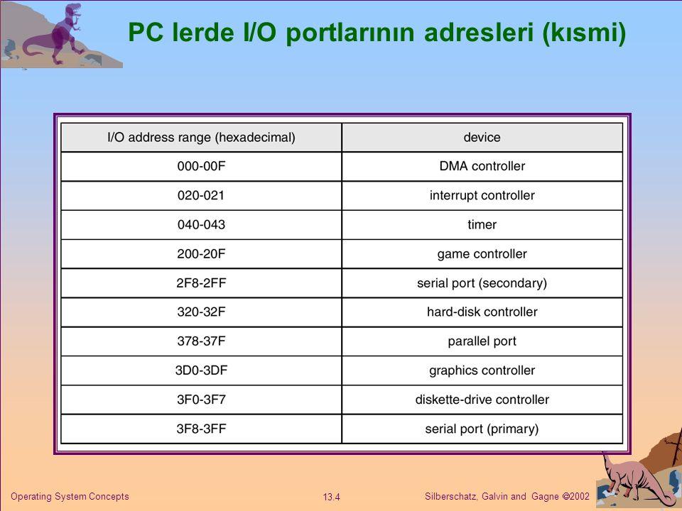 PC lerde I/O portlarının adresleri (kısmi)