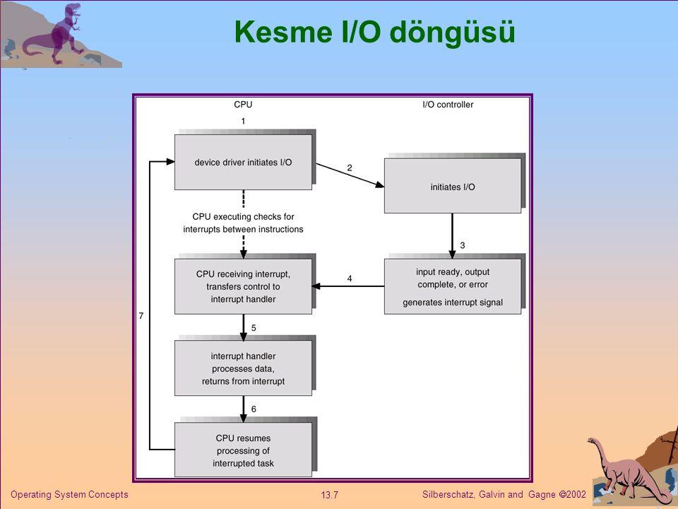 Kesme I/O döngüsü Operating System Concepts