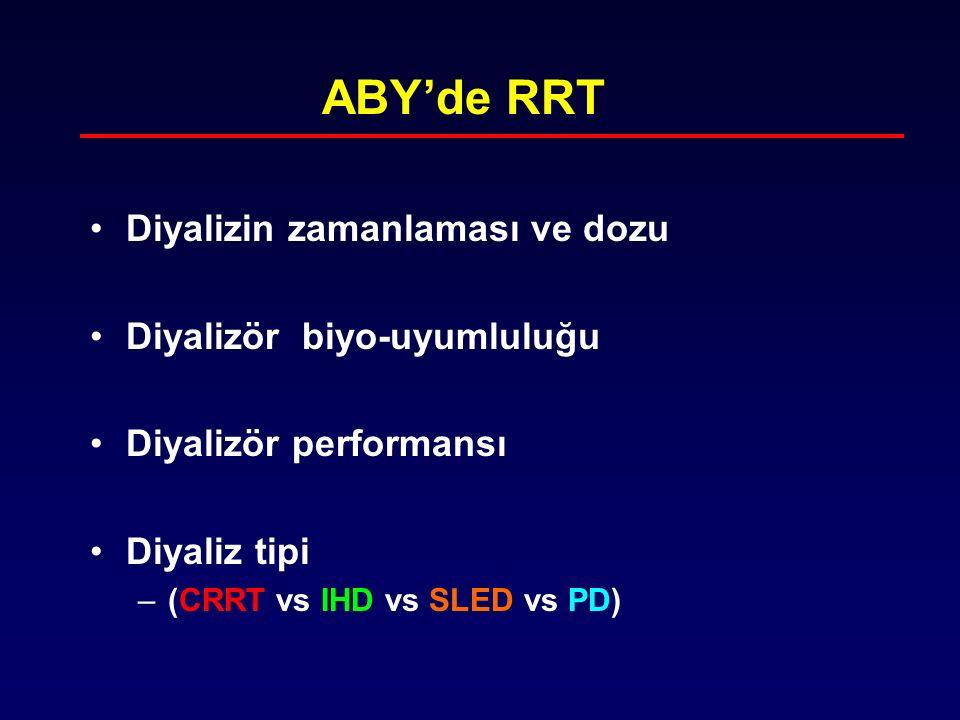 ABY'de RRT Diyalizin zamanlaması ve dozu Diyalizör biyo-uyumluluğu