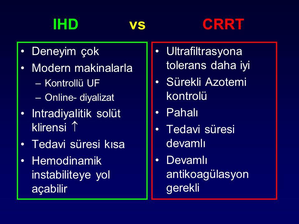 IHD vs CRRT Deneyim çok Modern makinalarla
