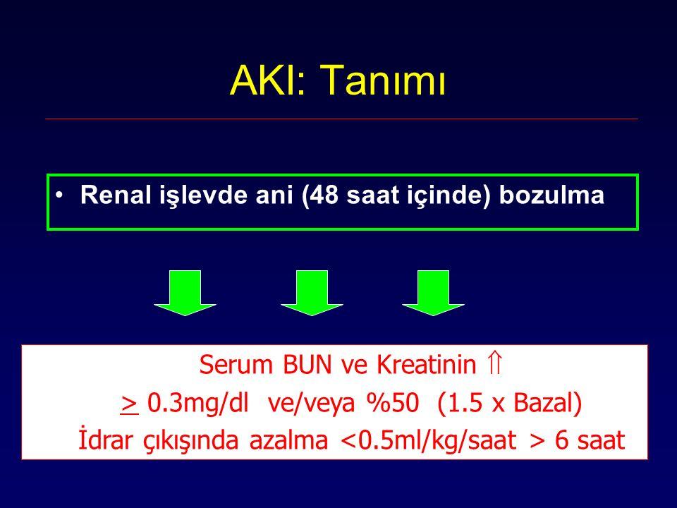 AKI: Tanımı Renal işlevde ani (48 saat içinde) bozulma
