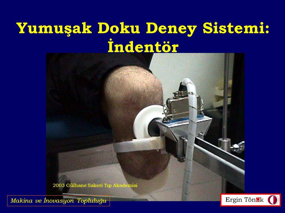 Yumuşak Doku Deney Sistemi: İndentör