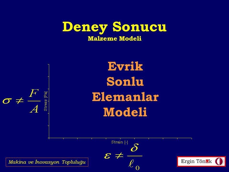Deney Sonucu Malzeme Modeli