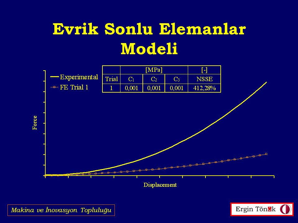 Evrik Sonlu Elemanlar Modeli