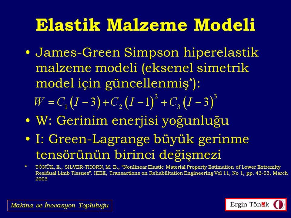 Elastik Malzeme Modeli