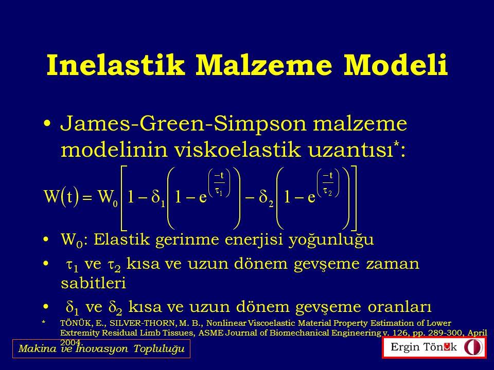 Inelastik Malzeme Modeli