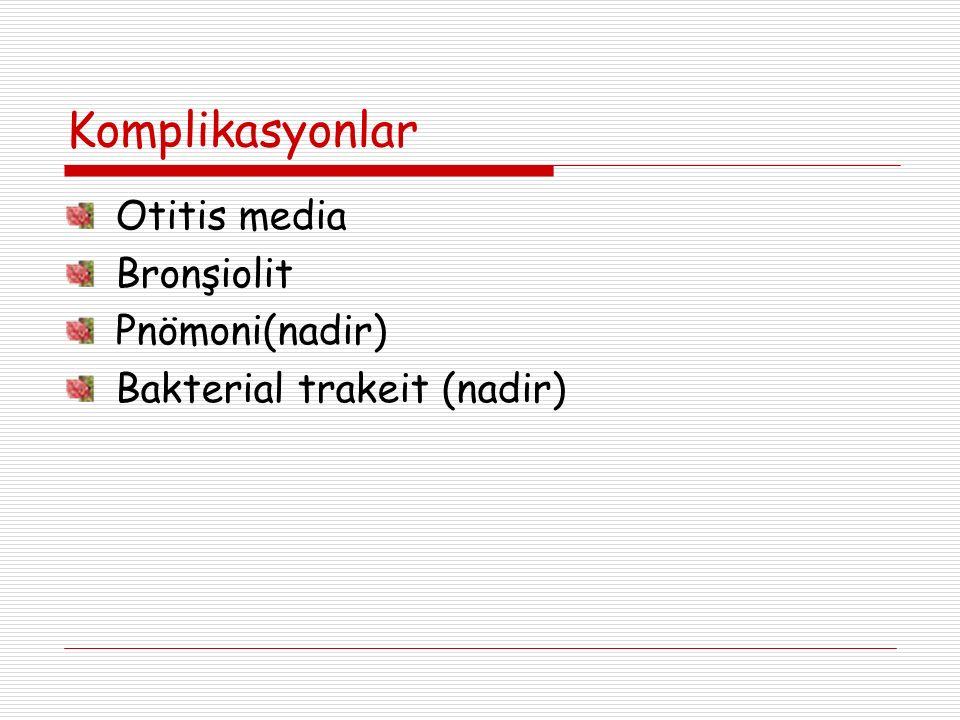 Komplikasyonlar Otitis media Bronşiolit Pnömoni(nadir)