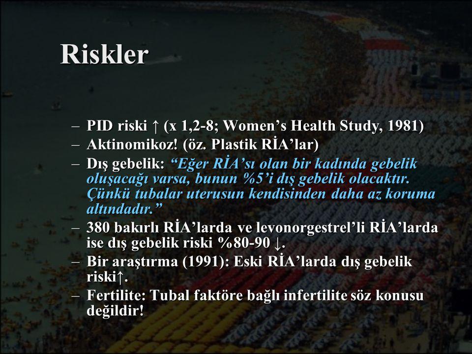 Riskler PID riski ↑ (x 1,2-8; Women's Health Study, 1981)