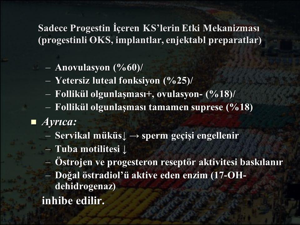 Sadece Progestin İçeren KS'lerin Etki Mekanizması (progestinli OKS, implantlar, enjektabl preparatlar)