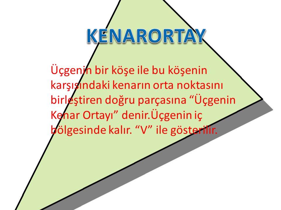 KENARORTAY