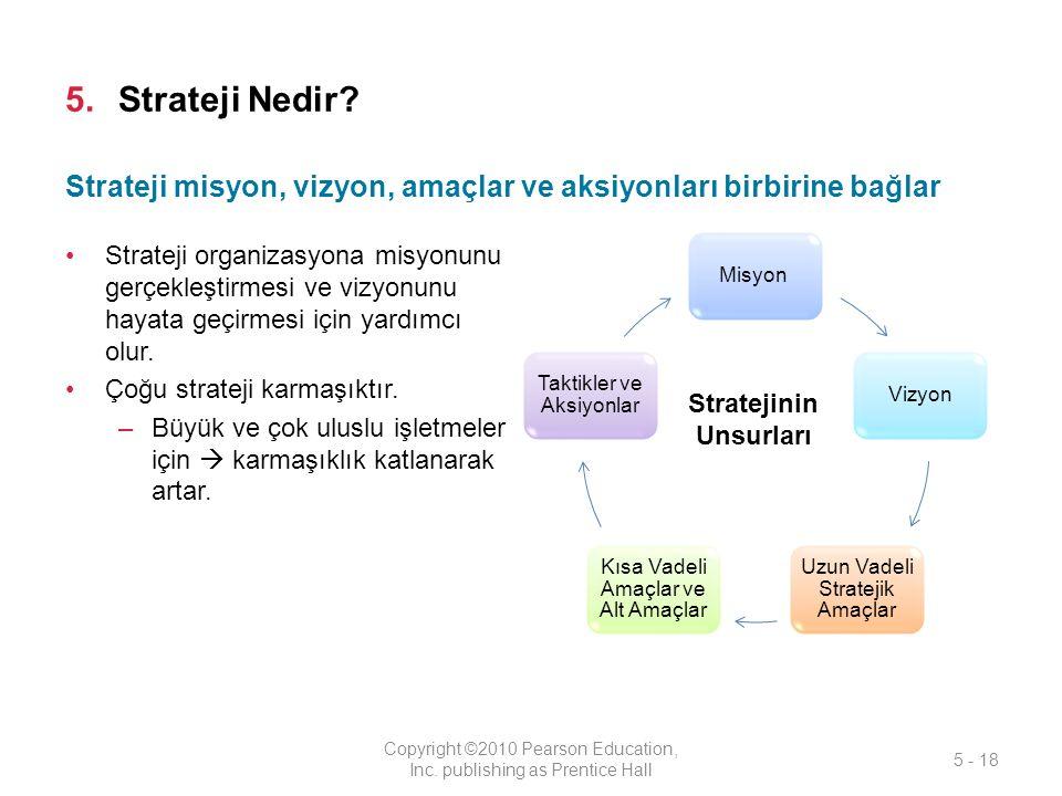 Stratejinin Unsurları