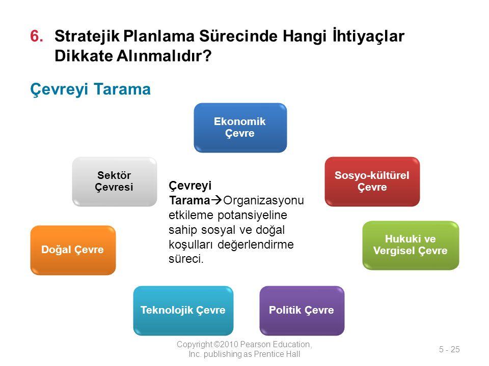 Stratejik Planlama Sürecinde Hangi İhtiyaçlar Dikkate Alınmalıdır