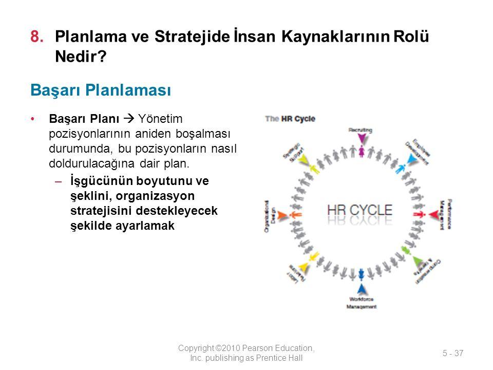 Planlama ve Stratejide İnsan Kaynaklarının Rolü Nedir