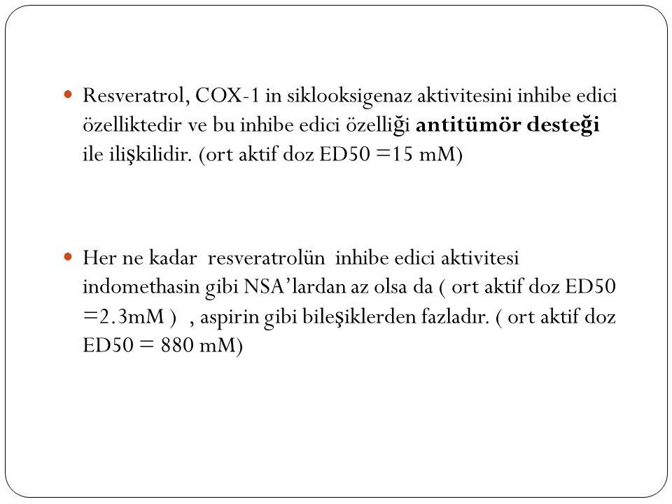 Resveratrol, COX-1 in siklooksigenaz aktivitesini inhibe edici özelliktedir ve bu inhibe edici özelliği antitümör desteği ile ilişkilidir. (ort aktif doz ED50 =15 mM)