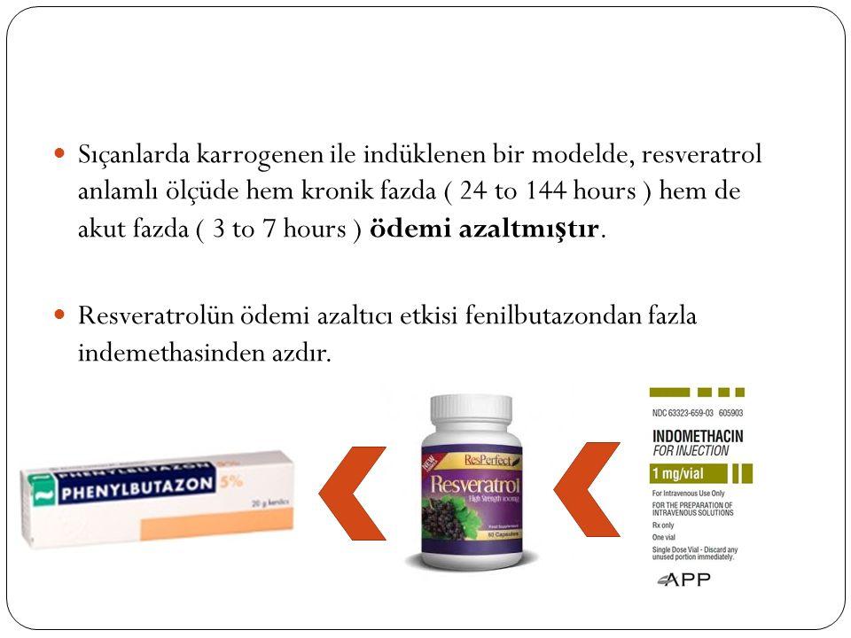 Sıçanlarda karrogenen ile indüklenen bir modelde, resveratrol anlamlı ölçüde hem kronik fazda ( 24 to 144 hours ) hem de akut fazda ( 3 to 7 hours ) ödemi azaltmıştır.